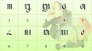 angka-jawa-murda
